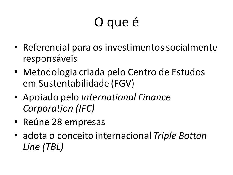 O que é Referencial para os investimentos socialmente responsáveis Metodologia criada pelo Centro de Estudos em Sustentabilidade (FGV) Apoiado pelo In