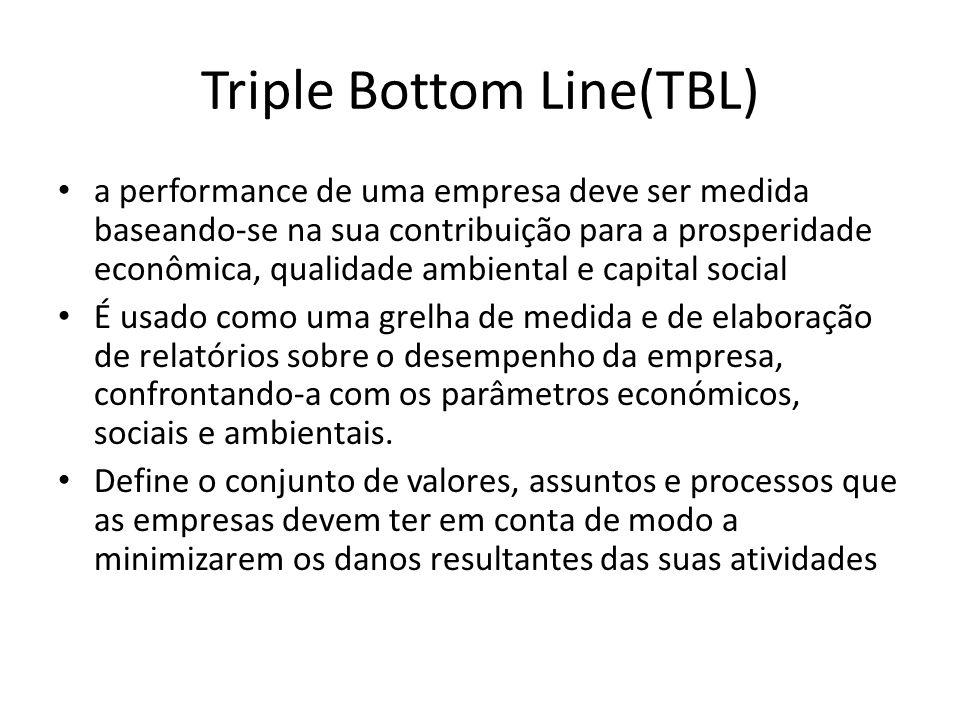 Triple Bottom Line(TBL) a performance de uma empresa deve ser medida baseando-se na sua contribuição para a prosperidade econômica, qualidade ambienta
