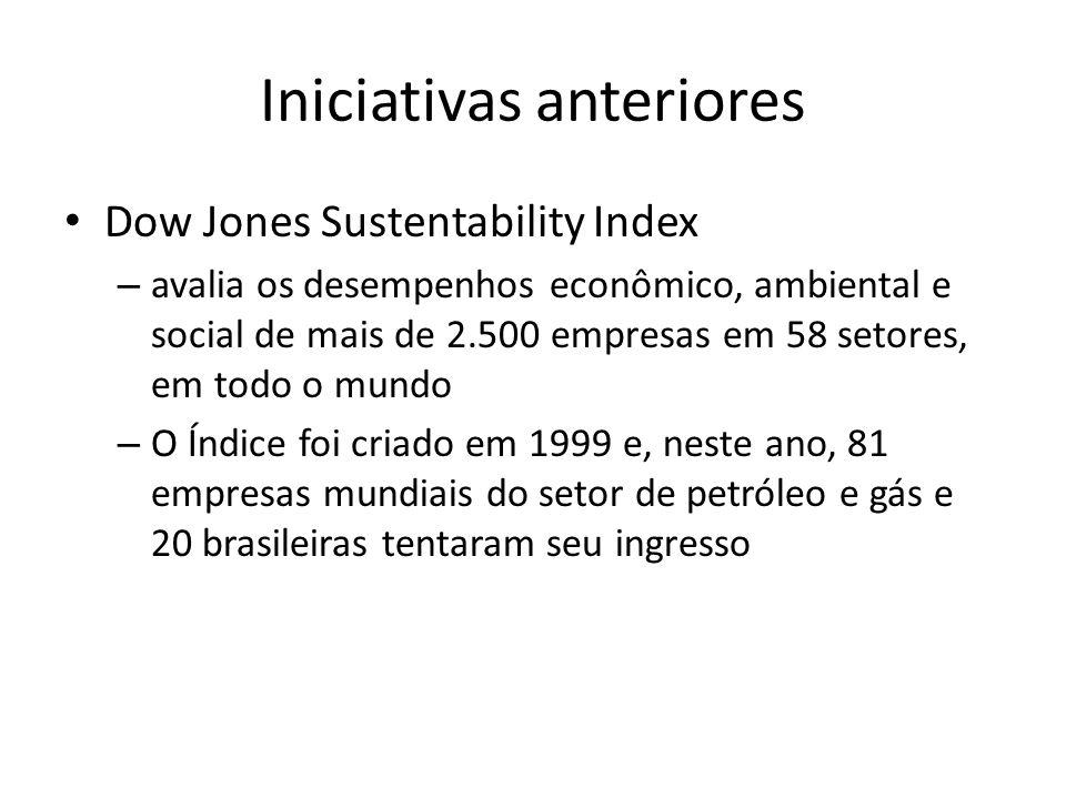 Iniciativas anteriores Dow Jones Sustentability Index – avalia os desempenhos econômico, ambiental e social de mais de 2.500 empresas em 58 setores, e