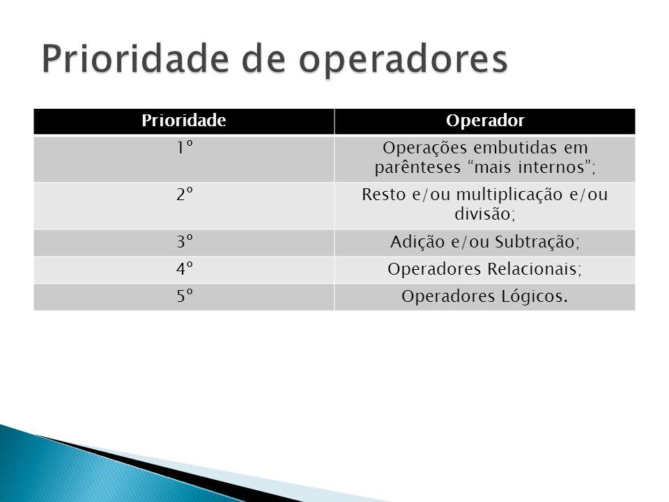 PrioridadeOperador 1ºOperações embutidas em parênteses mais internos; 2ºResto e/ou multiplicação e/ou divisão; 3ºAdição e/ou Subtração; 4ºOperadores R