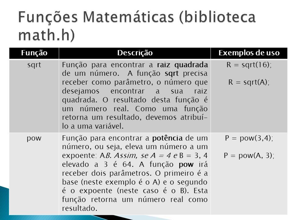 FunçãoDescriçãoExemplos de uso sqrtFunção para encontrar a raiz quadrada de um número. A função sqrt precisa receber como parâmetro, o número que dese