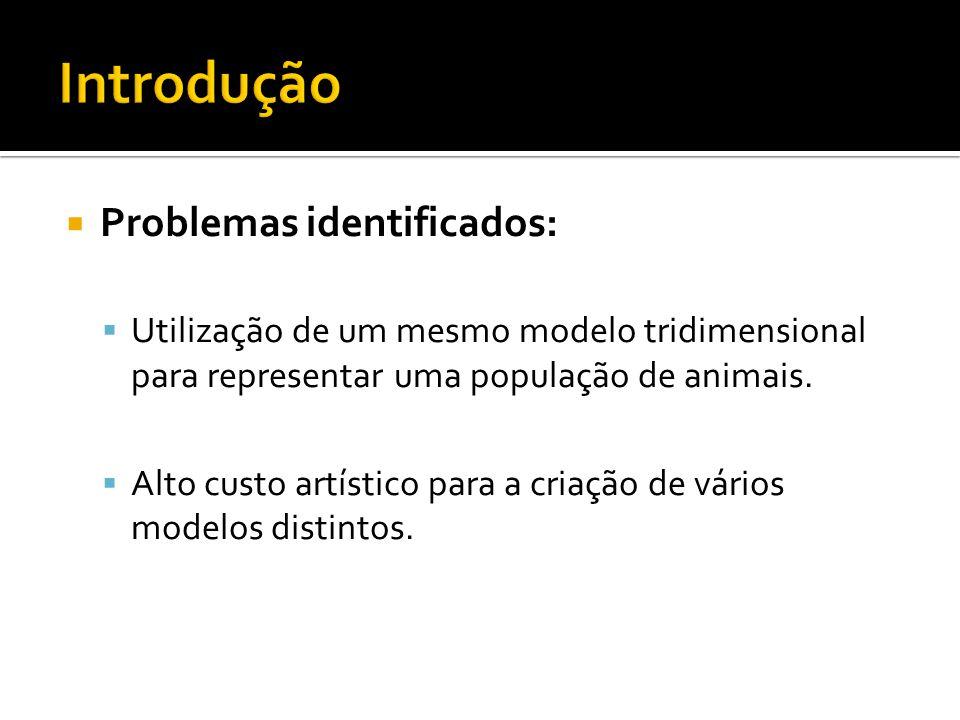 Problemas identificados: Utilização de um mesmo modelo tridimensional para representar uma população de animais.