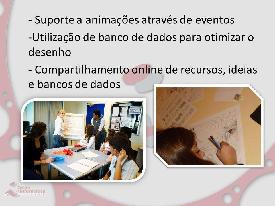 - Suporte a animações através de eventos -Utilização de banco de dados para otimizar o desenho - Compartilhamento online de recursos, ideias e bancos