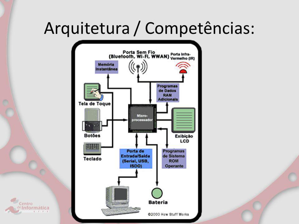 Arquitetura / Competências: