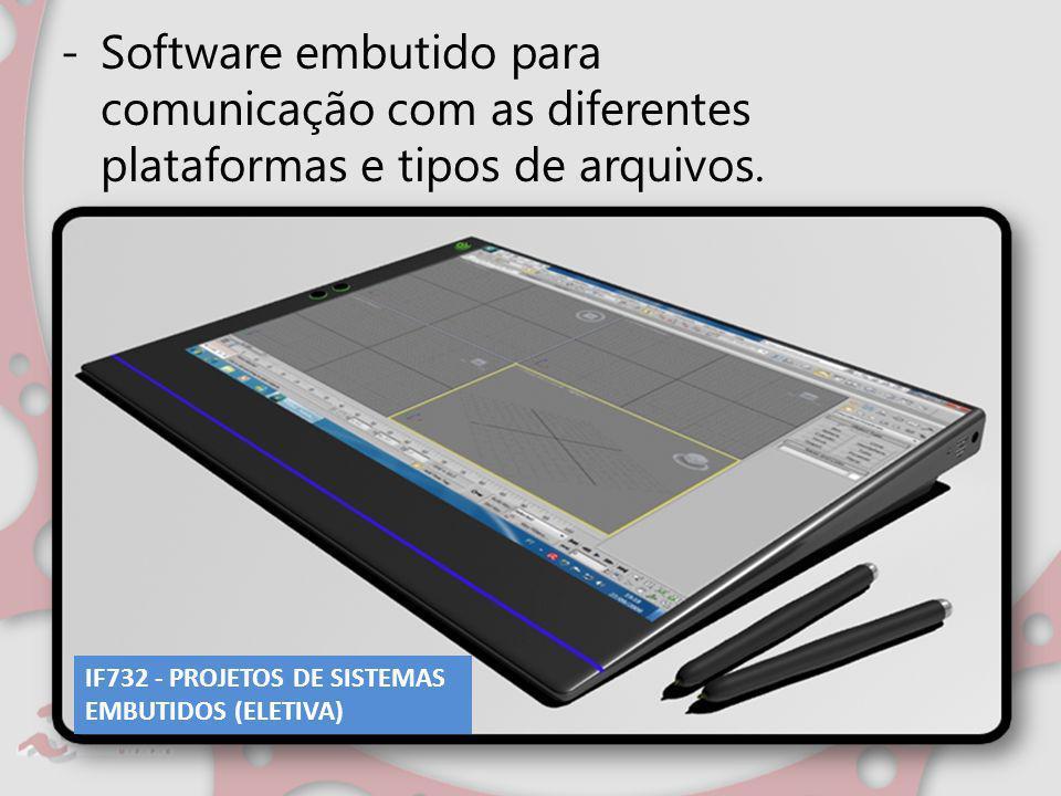 -Software embutido para comunicação com as diferentes plataformas e tipos de arquivos. IF732 - PROJETOS DE SISTEMAS EMBUTIDOS (ELETIVA)