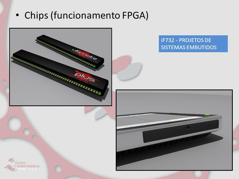 Chips (funcionamento FPGA) IF732 - PROJETOS DE SISTEMAS EMBUTIDOS