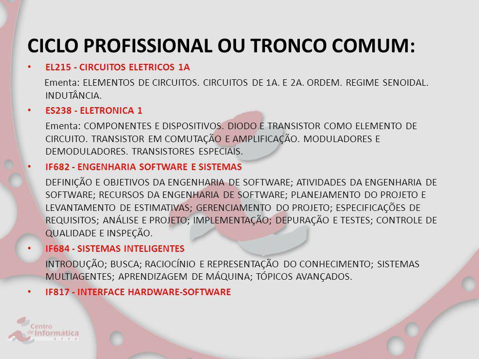 CICLO PROFISSIONAL OU TRONCO COMUM: EL215 - CIRCUITOS ELETRICOS 1A Ementa: ELEMENTOS DE CIRCUITOS. CIRCUITOS DE 1A. E 2A. ORDEM. REGIME SENOIDAL. INDU