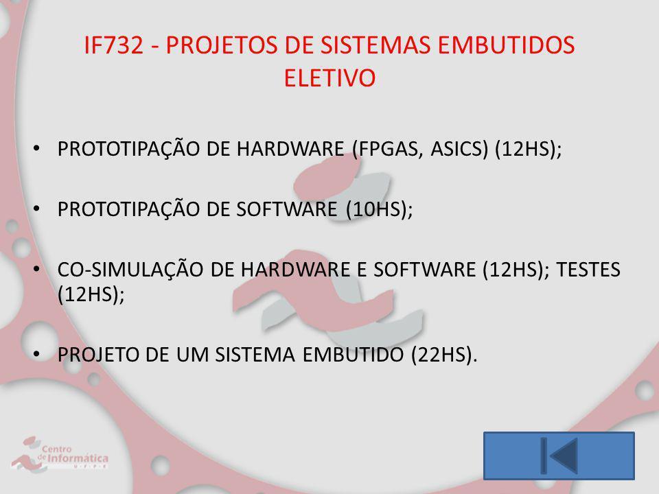 IF732 - PROJETOS DE SISTEMAS EMBUTIDOS ELETIVO PROTOTIPAÇÃO DE HARDWARE (FPGAS, ASICS) (12HS); PROTOTIPAÇÃO DE SOFTWARE (10HS); CO-SIMULAÇÃO DE HARDWA