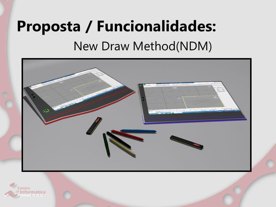 Proposta / Funcionalidades: New Draw Method(NDM)