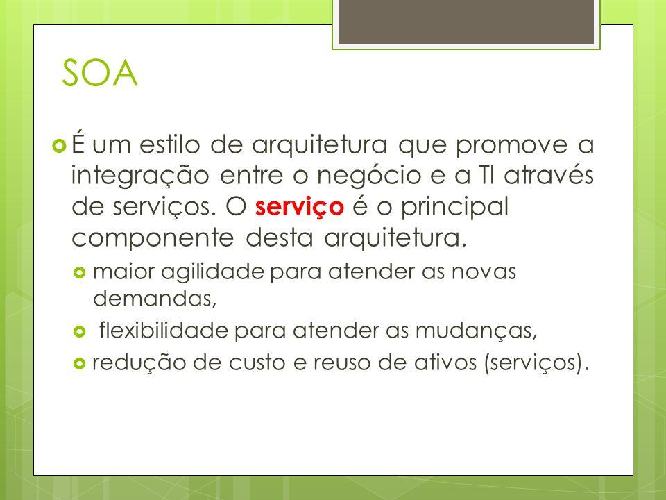 SOA É um estilo de arquitetura que promove a integração entre o negócio e a TI através de serviços.