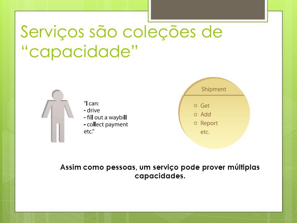 Serviços são coleções de capacidade Assim como pessoas, um serviço pode prover múltiplas capacidades.