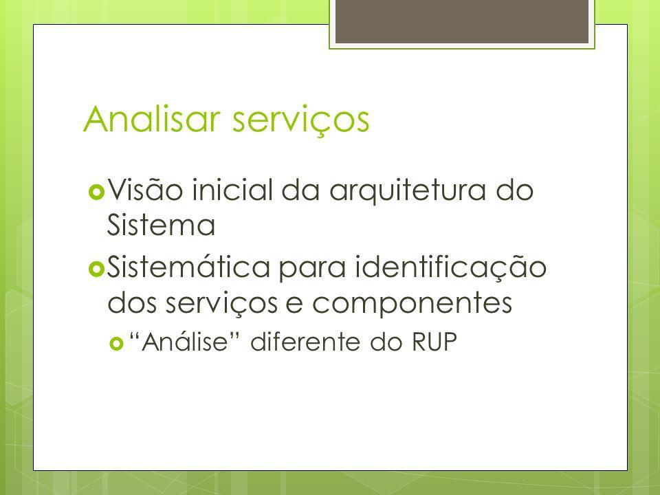 Analisar serviços Visão inicial da arquitetura do Sistema Sistemática para identificação dos serviços e componentes Análise diferente do RUP