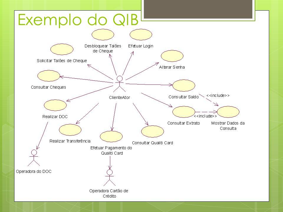 Exemplo do QIB