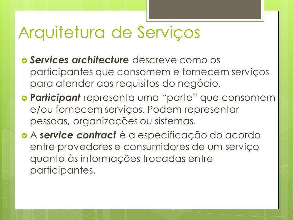 Arquitetura de Serviços Services architecture descreve como os participantes que consomem e fornecem serviços para atender aos requisitos do negócio.