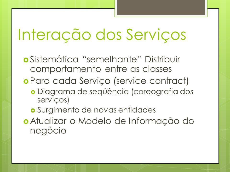 Interação dos Serviços Sistemática semelhante Distribuir comportamento entre as classes Para cada Serviço (service contract) Diagrama de seqüência (coreografia dos serviços) Surgimento de novas entidades Atualizar o Modelo de Informação do negócio