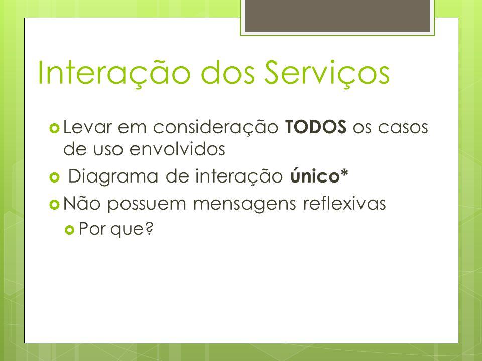 Interação dos Serviços Levar em consideração TODOS os casos de uso envolvidos Diagrama de interação único* Não possuem mensagens reflexivas Por que?