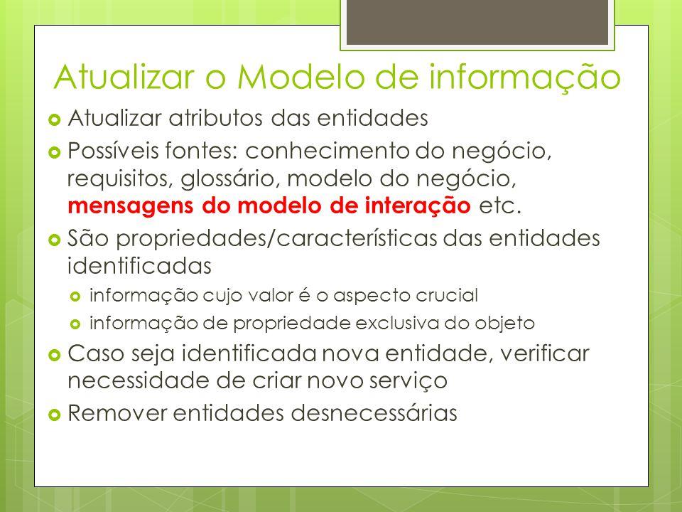 Atualizar o Modelo de informação Atualizar atributos das entidades Possíveis fontes: conhecimento do negócio, requisitos, glossário, modelo do negócio, mensagens do modelo de interação etc.
