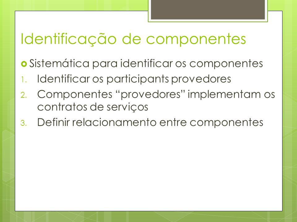Identificação de componentes Sistemática para identificar os componentes 1.