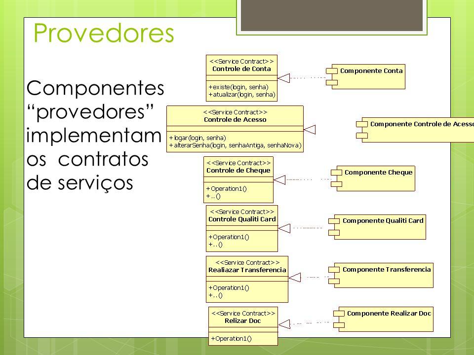 Provedores Componentes provedores implementam os contratos de serviços