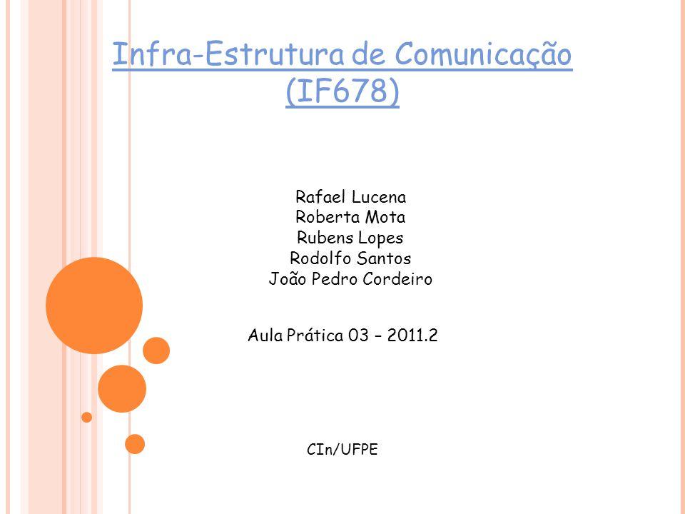 Infra-Estrutura de Comunicação (IF678) Aula Prática 03 – 2011.2 CIn/UFPE Rafael Lucena Roberta Mota Rubens Lopes Rodolfo Santos João Pedro Cordeiro