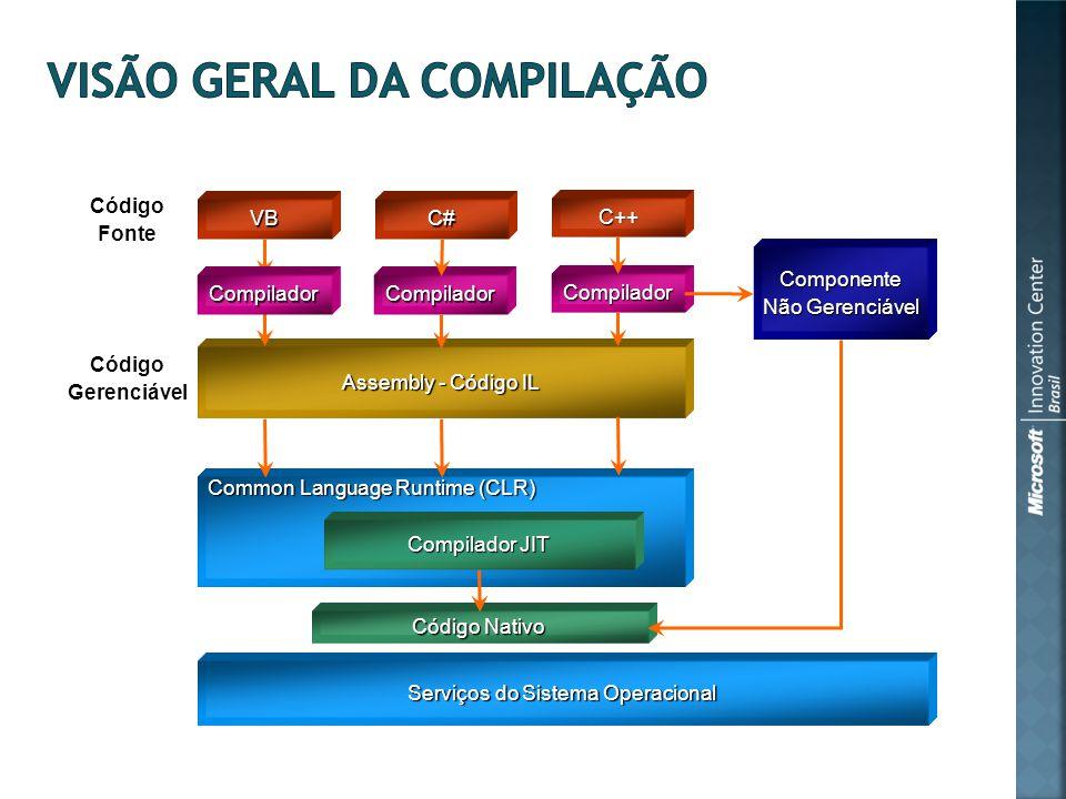 VBC# C++ Código Nativo Common Language Runtime (CLR) Componente Não Gerenciável Compilador Compilador Assembly - Código IL Compilador JIT Serviços do Sistema Operacional Código Fonte Código Gerenciável Compilador
