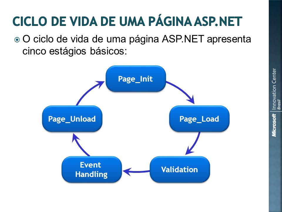 O ciclo de vida de uma página ASP.NET apresenta cinco estágios básicos: Page_Init Validation Event Handling Page_Unload Page_Load