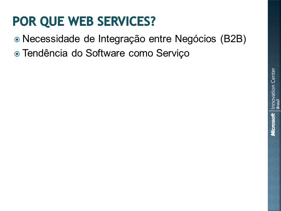 Necessidade de Integração entre Negócios (B2B) Tendência do Software como Serviço