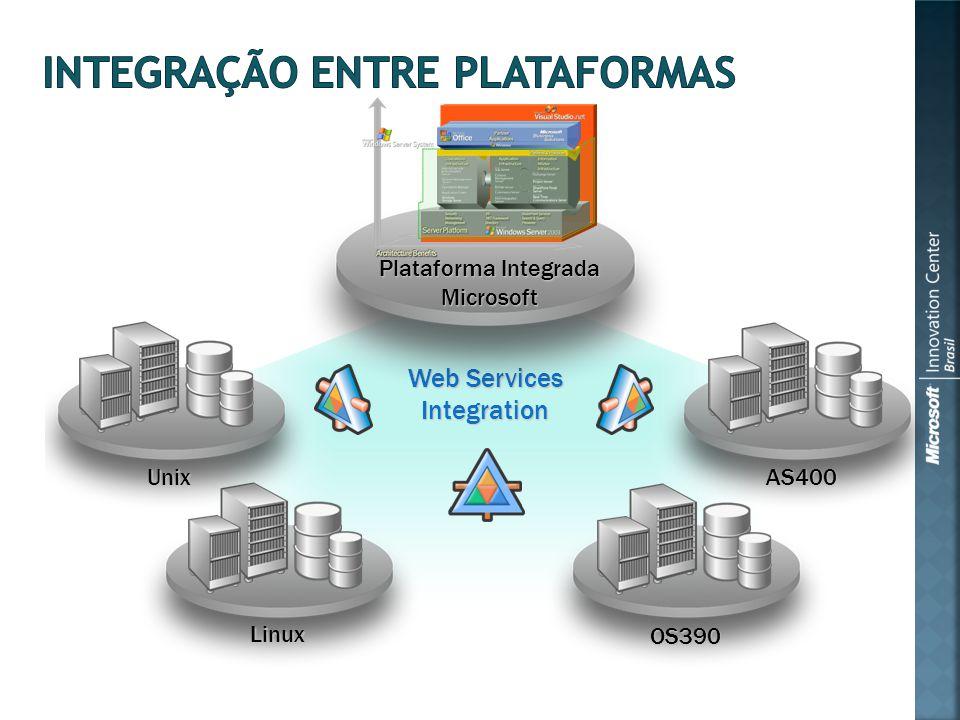 Web Services Integration Plataforma Integrada Microsoft AS400 OS390 Linux Unix