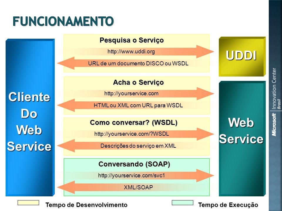 Acha o Serviço Conversando (SOAP) Tempo de Desenvolvimento Tempo de Execução Como conversar.