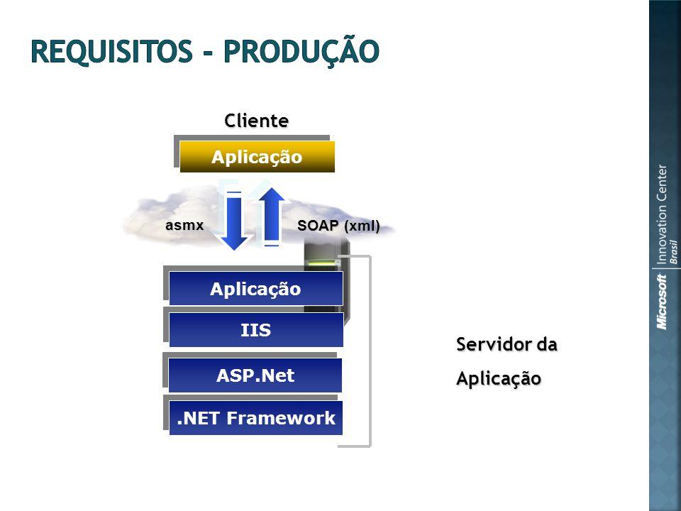 .NET Framework Servidor da Aplicação Aplicação Cliente ASP.Net asmx SOAP (xml) IIS