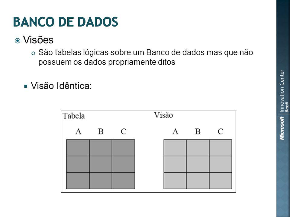 Visões São tabelas lógicas sobre um Banco de dados mas que não possuem os dados propriamente ditos Visão Idêntica: