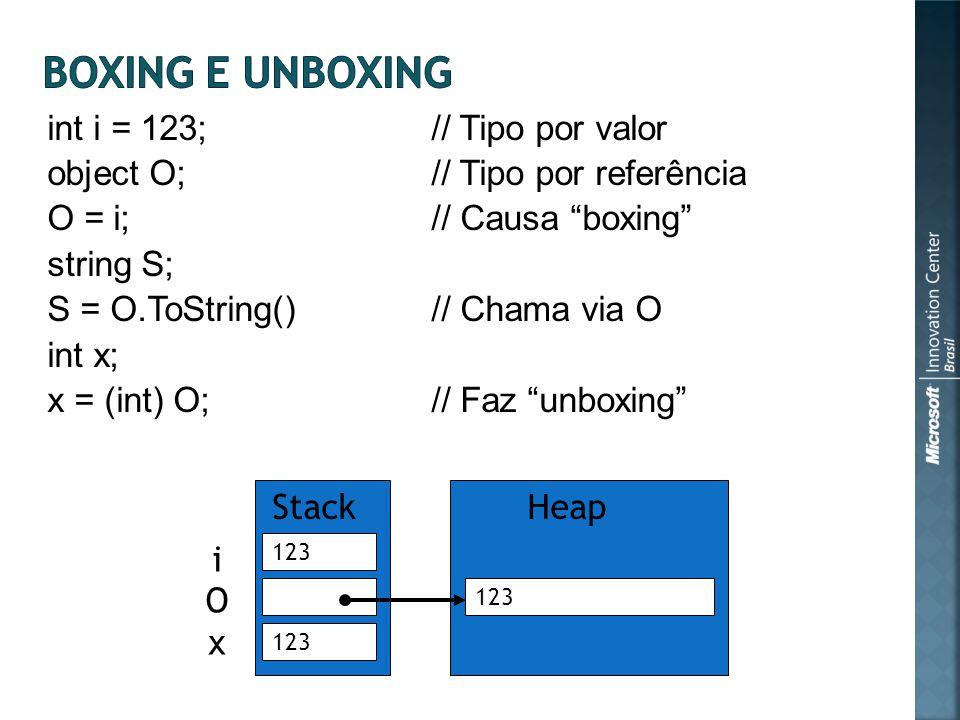 int i = 123;// Tipo por valor object O;// Tipo por referência O = i;// Causa boxing string S; S = O.ToString()// Chama via O int x; x = (int) O;// Faz unboxing 123 StackHeap iOxiOx