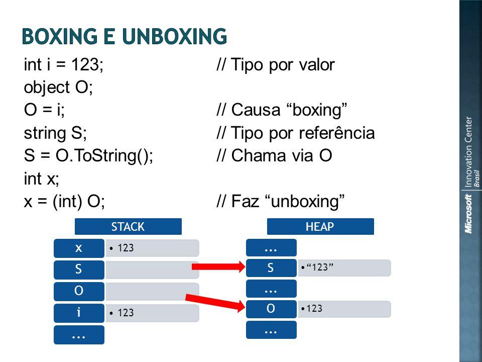 int i = 123;// Tipo por valor object O; O = i;// Causa boxing string S; // Tipo por referência S = O.ToString();// Chama via O int x; x = (int) O;// Faz unboxing 123 xSO i...