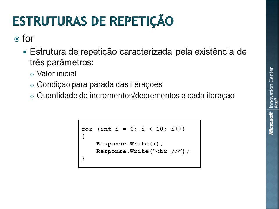 for Estrutura de repetição caracterizada pela existência de três parâmetros: Valor inicial Condição para parada das iterações Quantidade de incrementos/decrementos a cada iteração for (int i = 0; i < 10; i++) { Response.Write(i); Response.Write( ); }