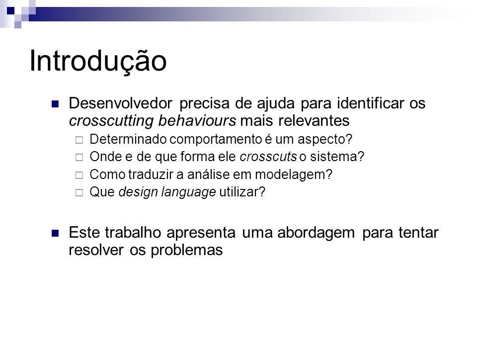 Introdução Desenvolvedor precisa de ajuda para identificar os crosscutting behaviours mais relevantes Determinado comportamento é um aspecto.