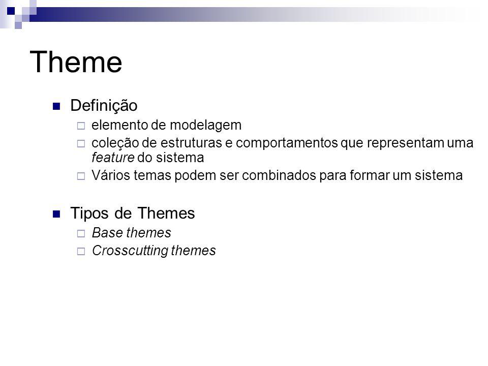 Theme Definição elemento de modelagem coleção de estruturas e comportamentos que representam uma feature do sistema Vários temas podem ser combinados para formar um sistema Tipos de Themes Base themes Crosscutting themes