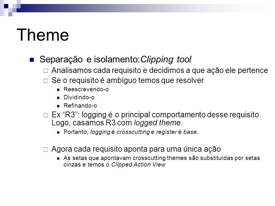 Theme Separação e isolamento:Clipping tool Analisamos cada requisito e decidimos a que ação ele pertence Se o requisito é ambíguo temos que resolver Reescrevendo-o Dividindo-o Refinando-o Ex R3: logging é o principal comportamento desse requisito.