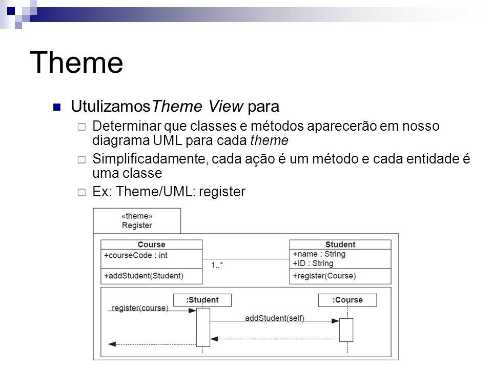 Theme UtulizamosTheme View para Determinar que classes e métodos aparecerão em nosso diagrama UML para cada theme Simplificadamente, cada ação é um método e cada entidade é uma classe Ex: Theme/UML: register