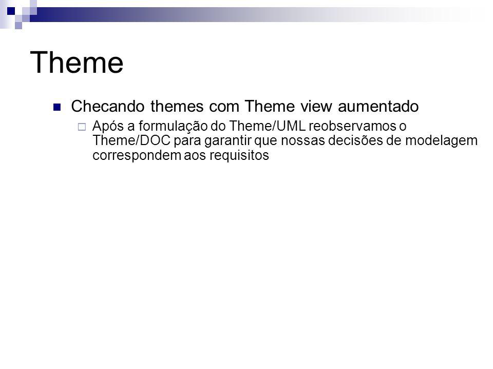 Theme Checando themes com Theme view aumentado Após a formulação do Theme/UML reobservamos o Theme/DOC para garantir que nossas decisões de modelagem correspondem aos requisitos