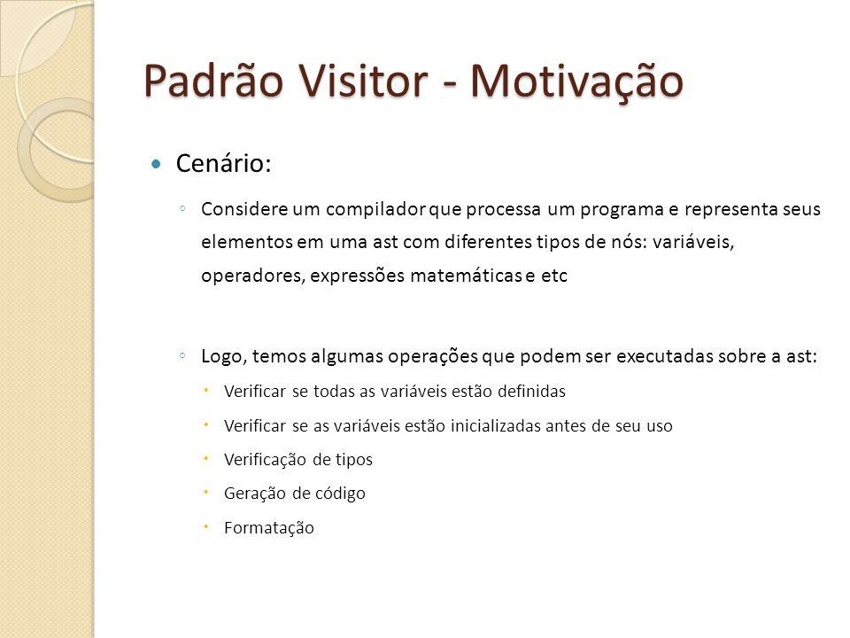 Padrão Visitor - Motivação Cenário: Considere um compilador que processa um programa e representa seus elementos em uma ast com diferentes tipos de nó