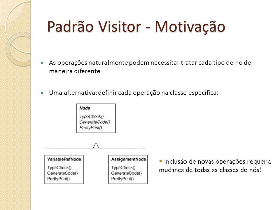 Padrão Visitor - Motivação As operações naturalmente podem necessitar tratar cada tipo de nó de maneira diferente Uma alternativa: definir cada operaç