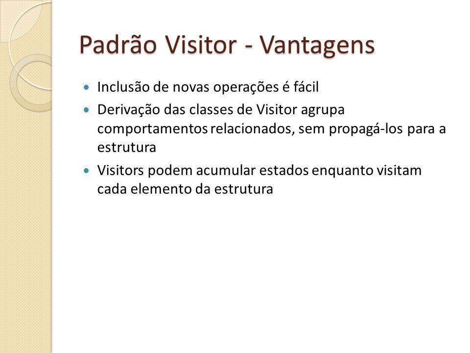 Padrão Visitor - Vantagens Inclusão de novas operações é fácil Derivação das classes de Visitor agrupa comportamentos relacionados, sem propagá-los para a estrutura Visitors podem acumular estados enquanto visitam cada elemento da estrutura
