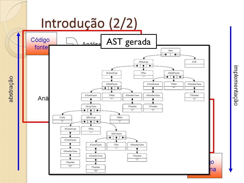 Introdução (2/2) abstração implementação Código fonte Tokens e lexemas Árvore sintática abstrata Código Máquina AST decorada Análise Léxica Análise Sintática Análise Semântica Geração de Código AST gerada