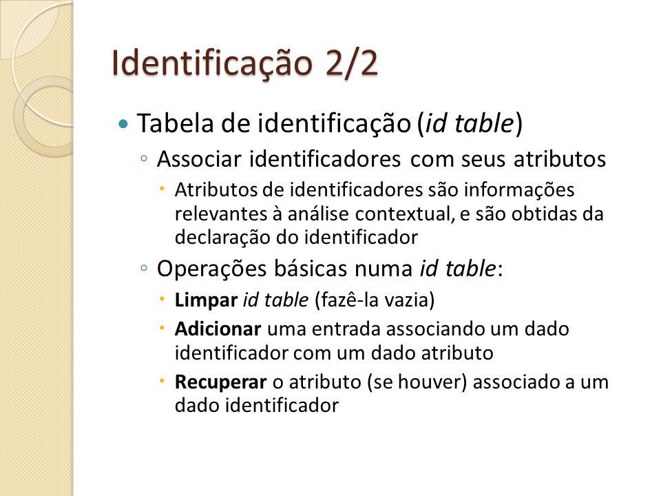 Identificação 2/2 Tabela de identificação (id table) Associar identificadores com seus atributos Atributos de identificadores são informações relevant