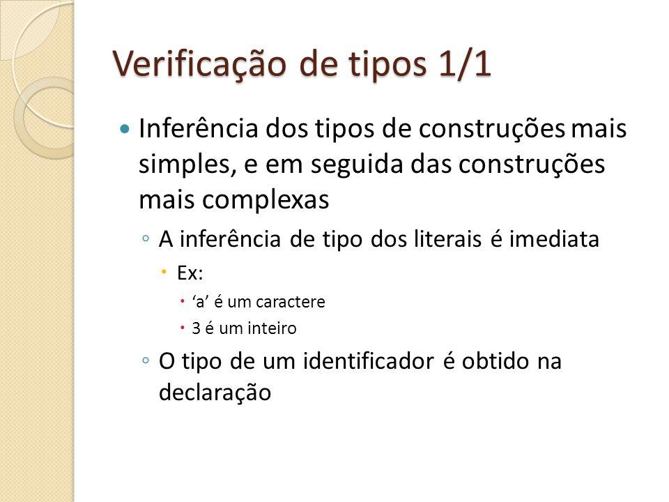 Verificação de tipos 1/1 Inferência dos tipos de construções mais simples, e em seguida das construções mais complexas A inferência de tipo dos litera