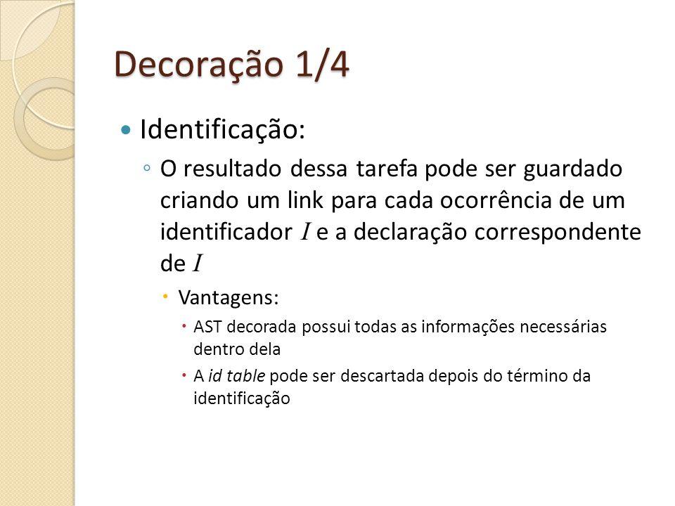 Decoração 1/4 Identificação: O resultado dessa tarefa pode ser guardado criando um link para cada ocorrência de um identificador I e a declaração corr