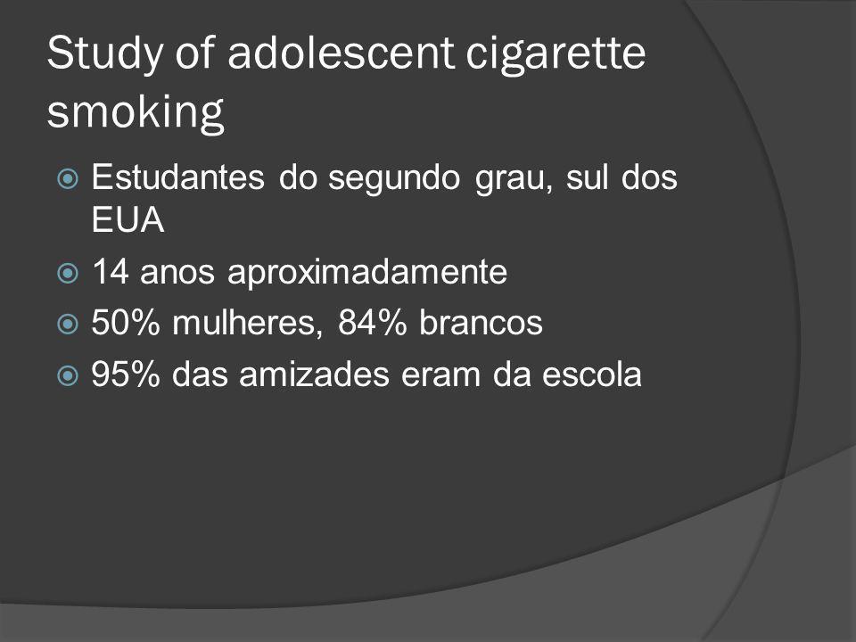 Study of adolescent cigarette smoking Estudantes do segundo grau, sul dos EUA 14 anos aproximadamente 50% mulheres, 84% brancos 95% das amizades eram da escola