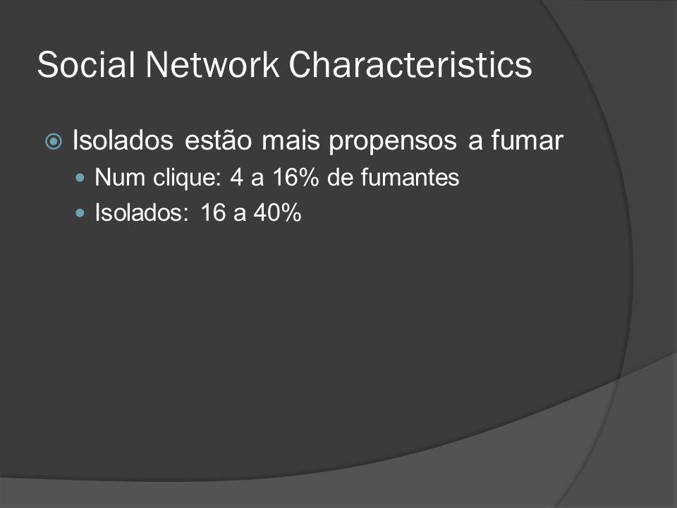 Social Network Characteristics Isolados estão mais propensos a fumar Num clique: 4 a 16% de fumantes Isolados: 16 a 40%