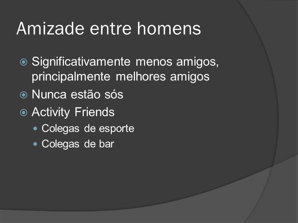 Amizade entre homens Significativamente menos amigos, principalmente melhores amigos Nunca estão sós Activity Friends Colegas de esporte Colegas de bar