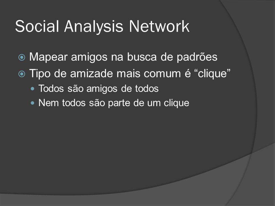 Social Analysis Network Mapear amigos na busca de padrões Tipo de amizade mais comum é clique Todos são amigos de todos Nem todos são parte de um clique